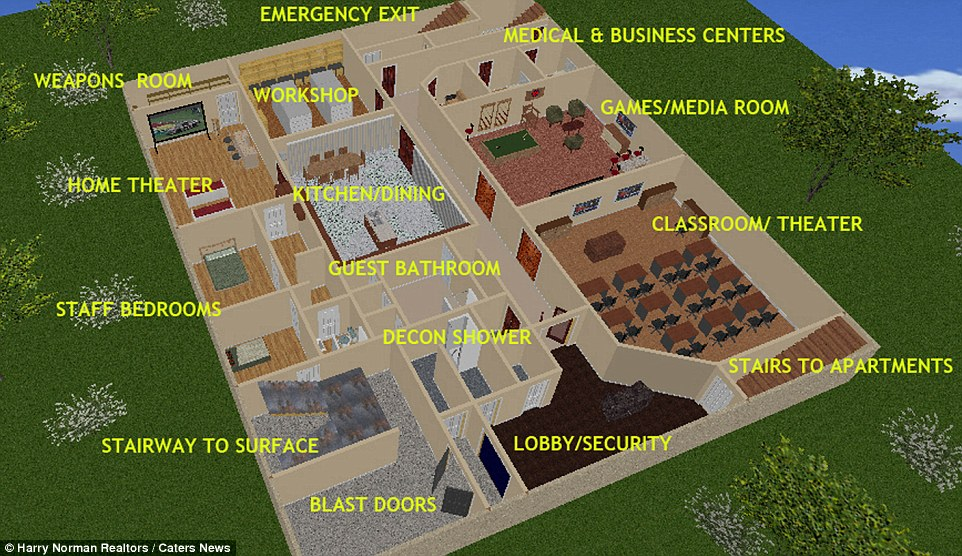 Plan bunker