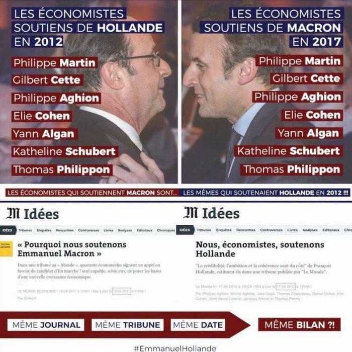Les économistes qui avaient appelé à voter Hollande en 2012 appellent à voter Macron